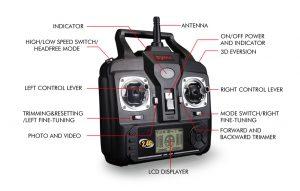 Mando Drone Syma X5SW